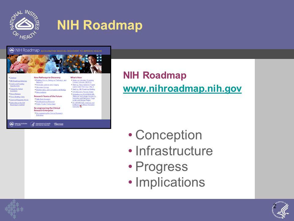 2 NIH Roadmap www.nihroadmap.nih.gov NIH Roadmap Conception Infrastructure Progress Implications