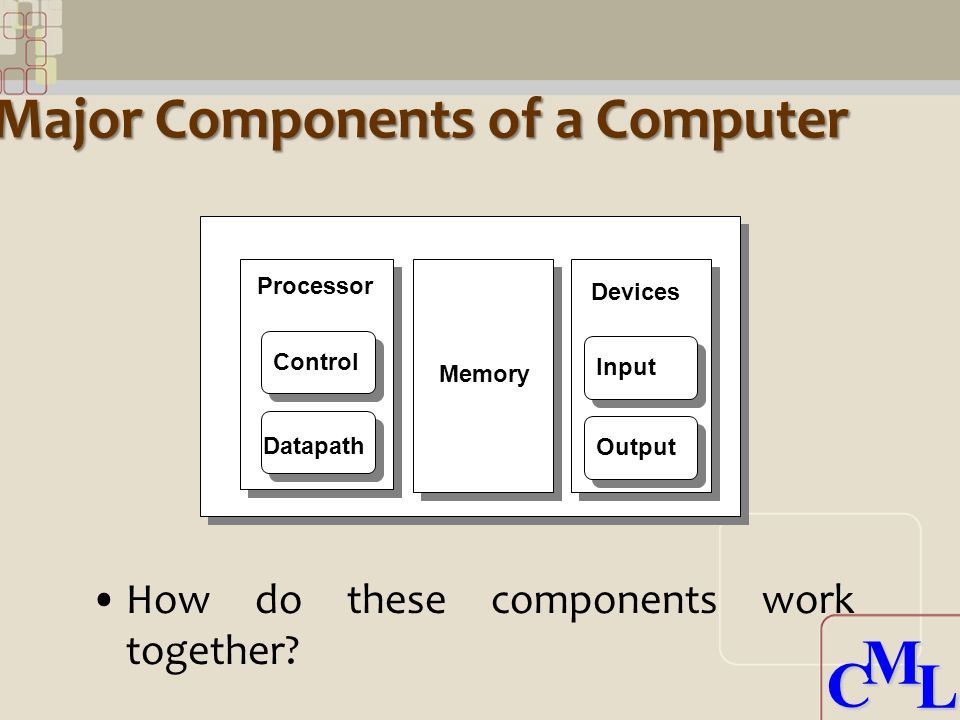 CML CML Major Components of a Computer How do these components work together.