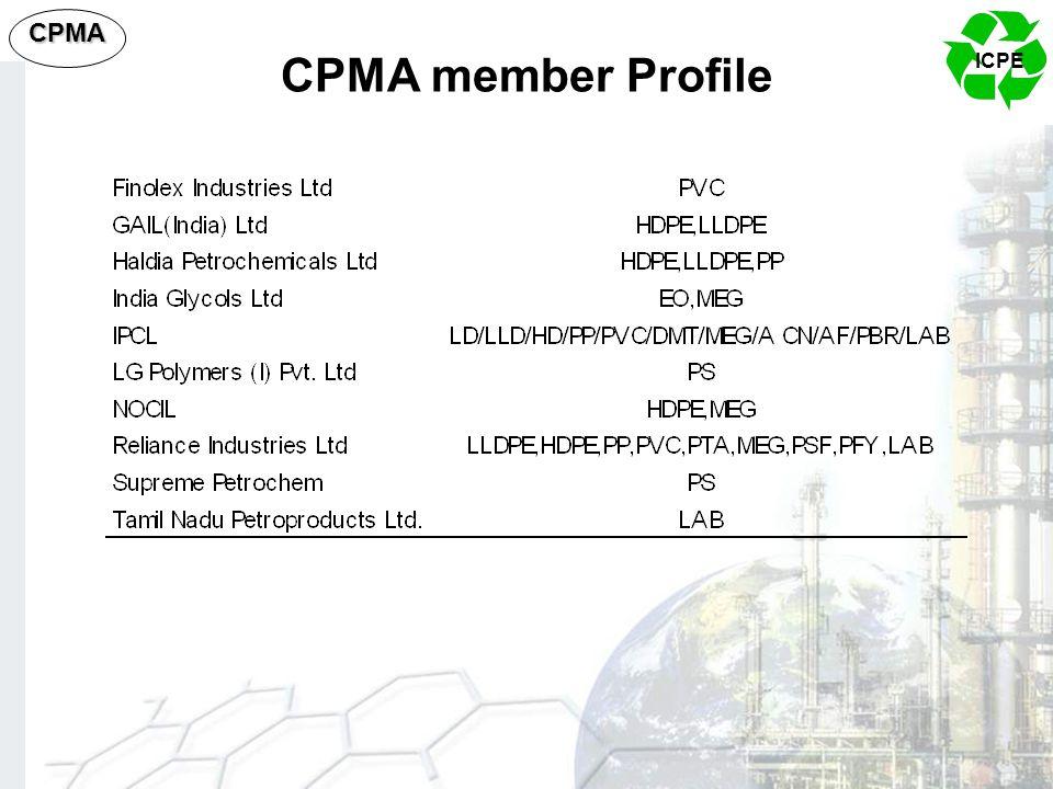 ICPE CPMA CPMA member Profile