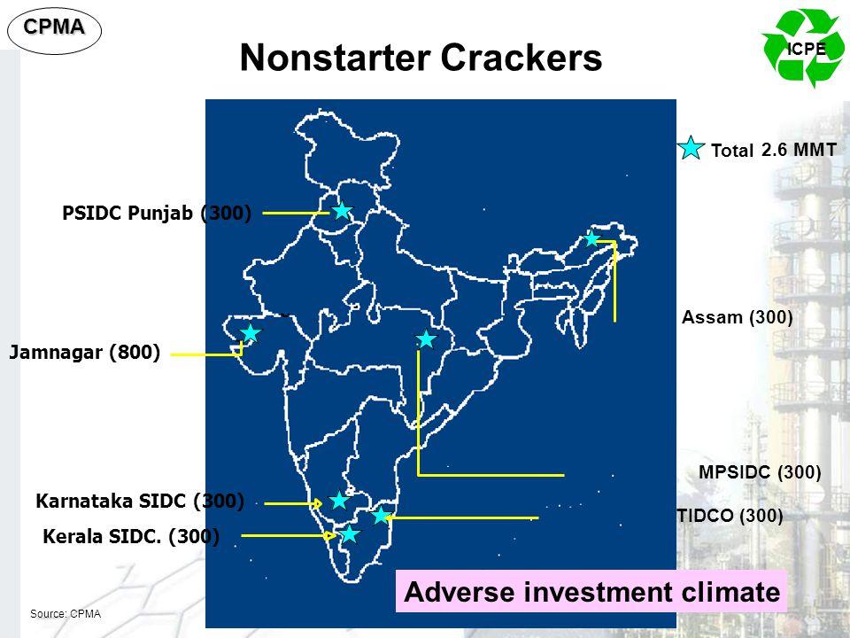 ICPE CPMA Assam (300) PSIDC Punjab (300) Karnataka SIDC (300) Jamnagar (800) MPSIDC (300) Kerala SIDC. (300) TIDCO (300) Total 2.6 MMT Source: CPMA No