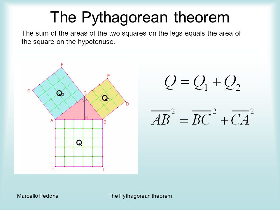Marcello PedoneThe Pythagorean theorem The sum of the areas of the two squares on the legs equals the area of the square on the hypotenuse.