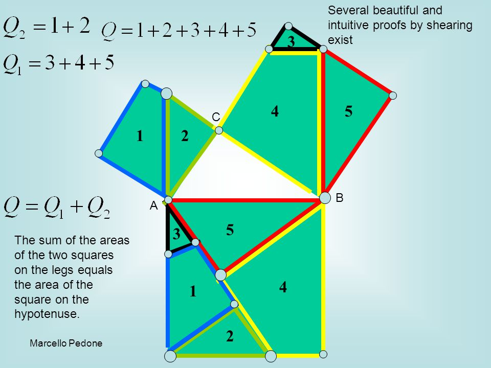 Marcello PedoneThe Pythagorean theorem 1 1 2 2 3 3 4 4 5 5 B C A The sum of the areas of the two squares on the legs equals the area of the square on the hypotenuse.
