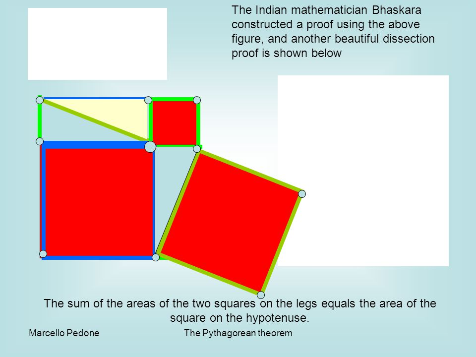 Marcello PedoneThe Pythagorean theorem EXAMPLE The distance between points A(2,5) and B(5,9) is