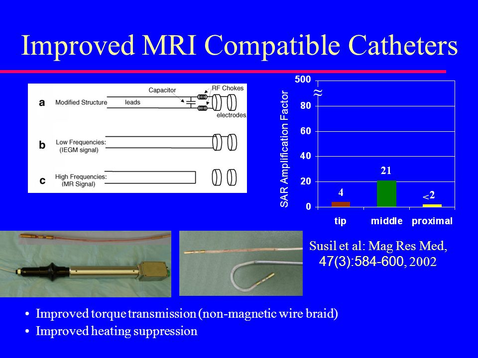 Improved MRI Compatible Catheters Susil et al: Mag Res Med, 47(3):584-600, 2002 ~ ~ 500 < SAR Amplification Factor Improved torque transmission (non-magnetic wire braid) Improved heating suppression