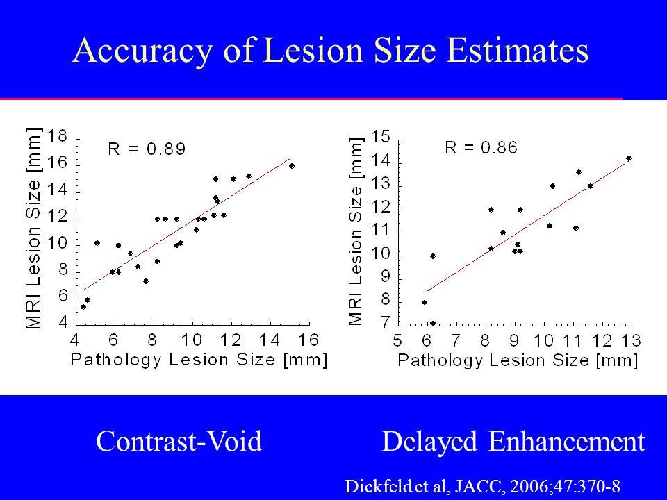 Accuracy of Lesion Size Estimates Contrast-VoidDelayed Enhancement Dickfeld et al, JACC, 2006;47:370-8