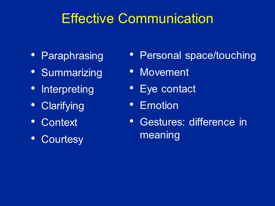 Effective Communication Paraphrasing Summarizing Interpreting Clarifying Context Courtesy Personal space/touching Movement Eye contact Emotion Gestures: difference in meaning