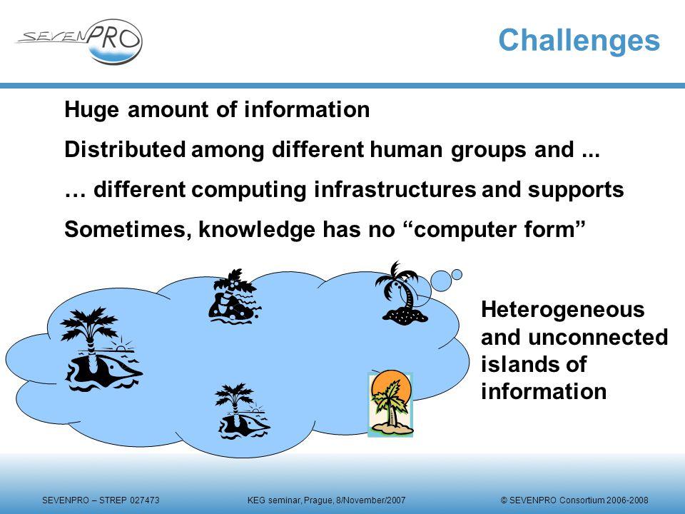 SEVENPRO – STREP 027473 KEG seminar, Prague, 8/November/2007 © SEVENPRO Consortium 2006-2008 Challenges Heterogeneous and unconnected islands of information Huge amount of information Distributed among different human groups and...