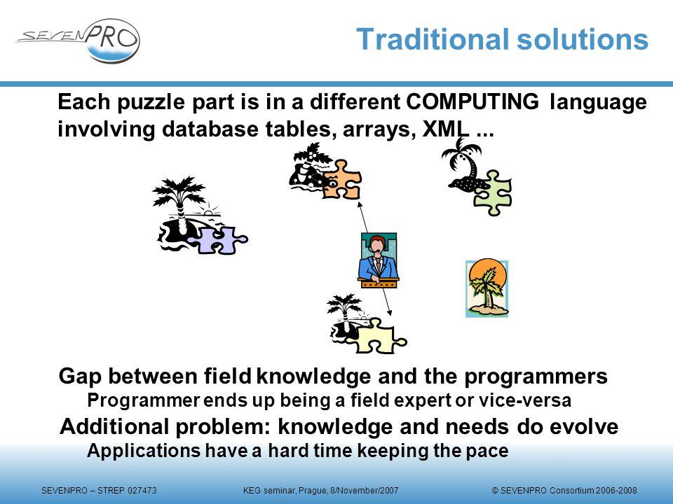 SEVENPRO – STREP 027473 KEG seminar, Prague, 8/November/2007 © SEVENPRO Consortium 2006-2008 Traditional solutions Each puzzle part is in a different COMPUTING language involving database tables, arrays, XML...