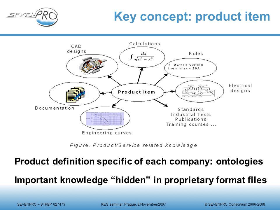 SEVENPRO – STREP 027473 KEG seminar, Prague, 8/November/2007 © SEVENPRO Consortium 2006-2008 Key concept: product item Important knowledge hidden in proprietary format files Product definition specific of each company: ontologies