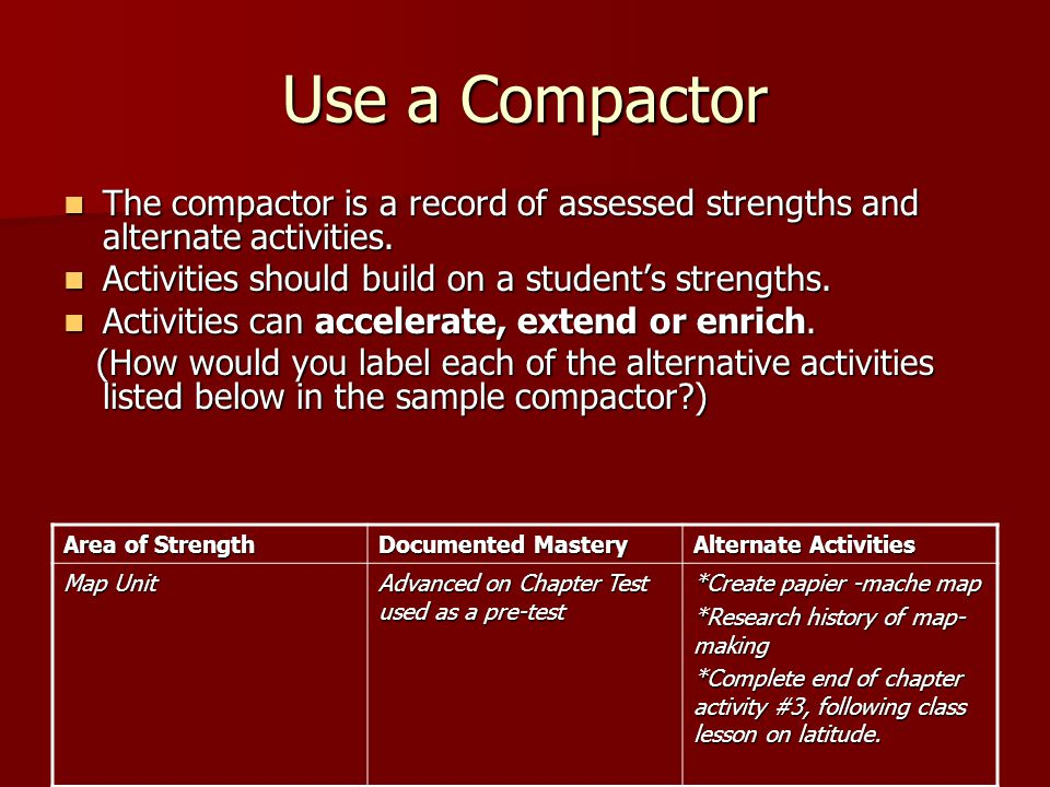 Use a Compactor The compactor is a record of assessed strengths and alternate activities.