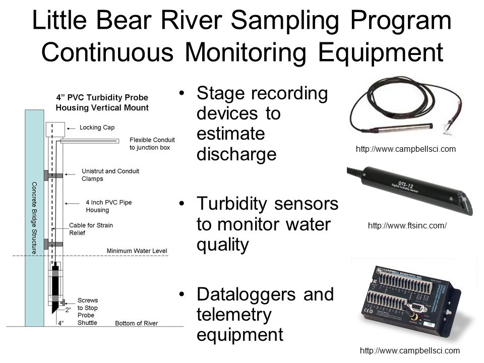 Little Bear River Sampling Program Continuous Monitoring Equipment Stage recording devices to estimate discharge Turbidity sensors to monitor water qu