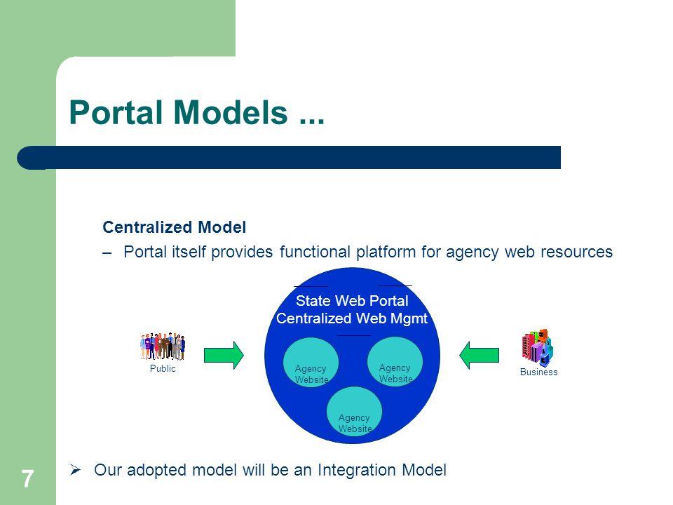 Portal Models...