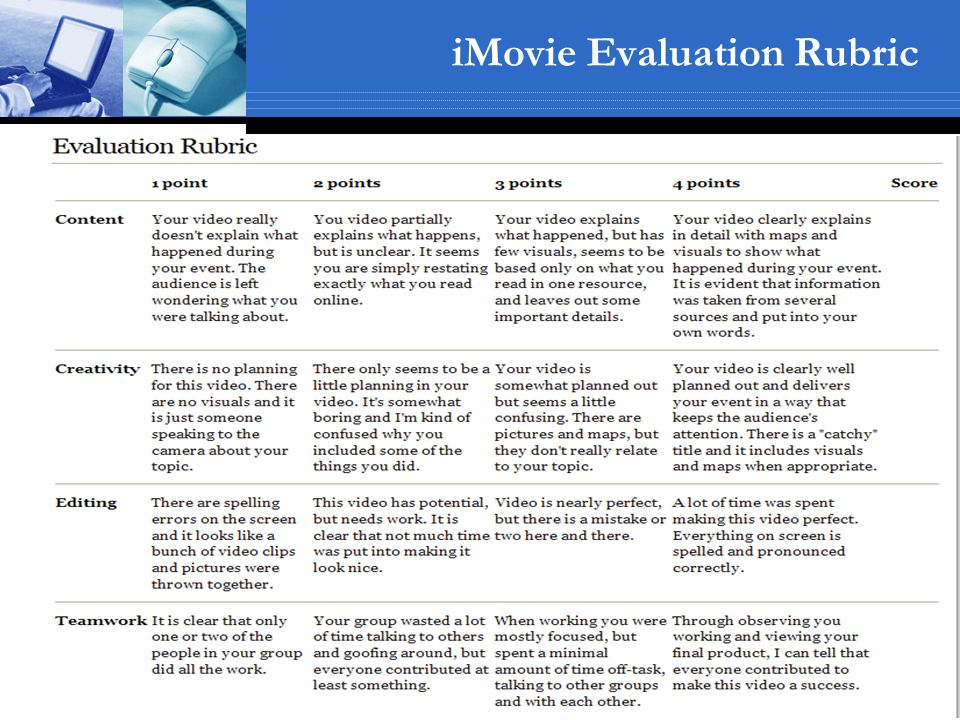 iMovie Evaluation Rubric