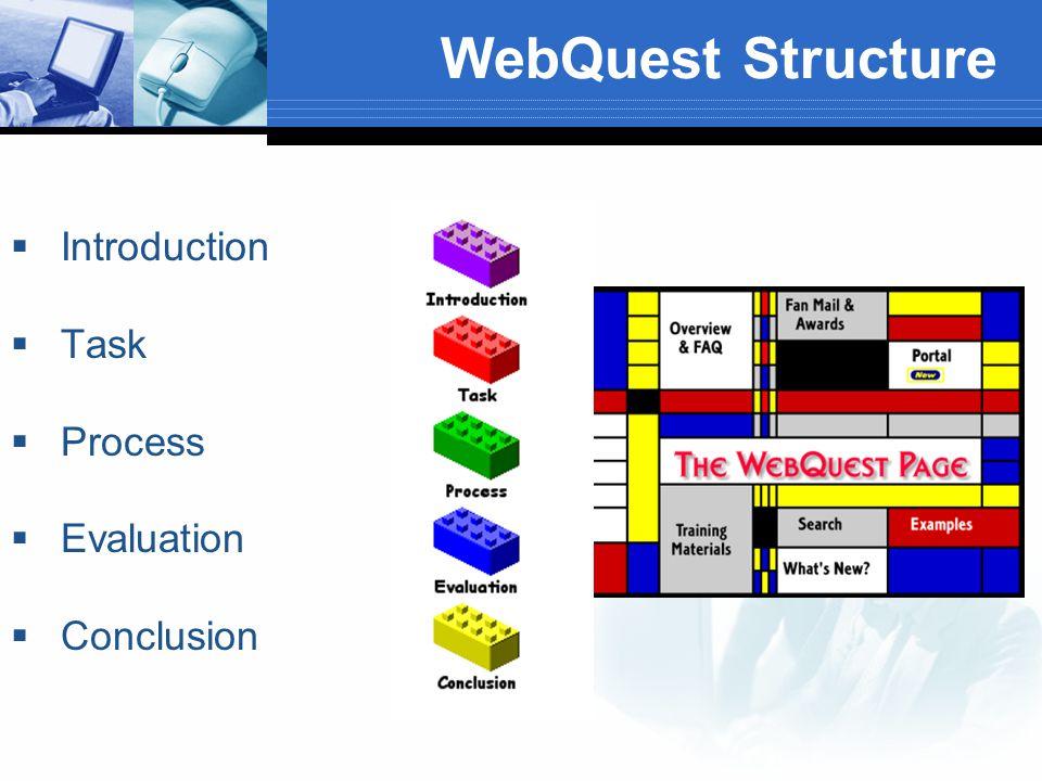 WebQuest Structure  Introduction  Task  Process  Evaluation  Conclusion