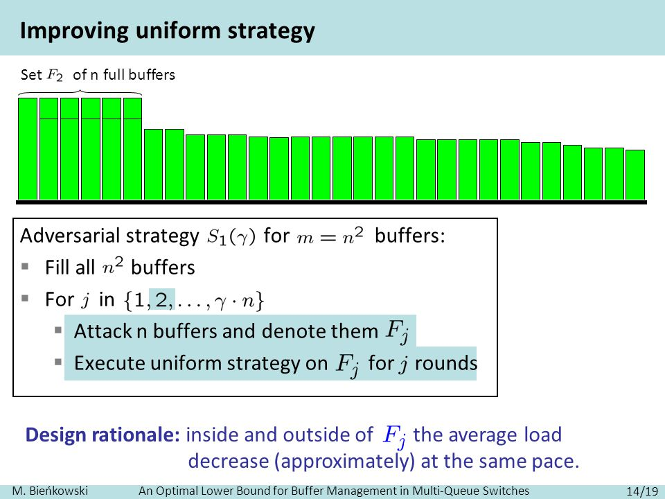 M. BieńkowskiAn Optimal Lower Bound for Buffer Management in Multi-Queue Switches 14/19 Improving uniform strategy Set of n full buffers Adversarial s