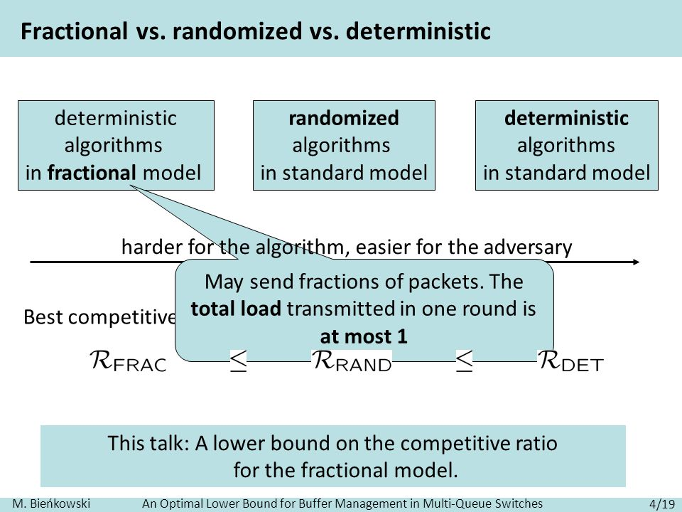 M. BieńkowskiAn Optimal Lower Bound for Buffer Management in Multi-Queue Switches 4/19 Fractional vs. randomized vs. deterministic deterministic algor