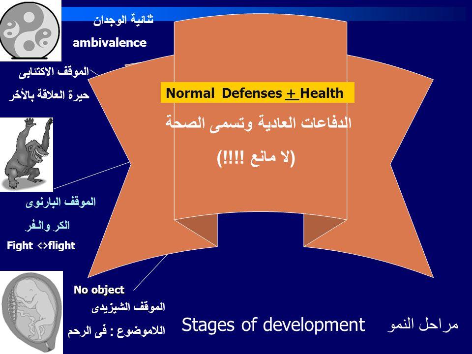 Neurotic ( + stability Depressive position Paranoid Position Schizoid Position مراحل النمو Stages of development الموقف البارنوى الكر والـفر Fight  f