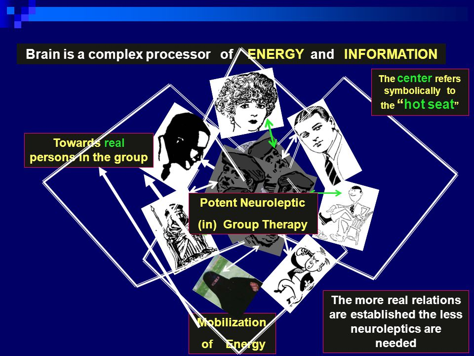 Brain is a complex processor of ENERGY and INFORMATION Mobilization of Energy Towards real persons in the group The more real relations are established the less neuroleptics are needed Potent Neuroleptic (in) Group Therapy The center refers symbolically to the hot seat