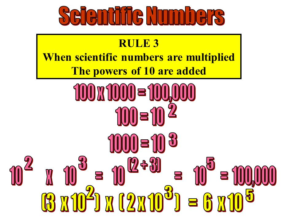 RULE 3 When scientific numbers are multiplied The powers of 10 are added