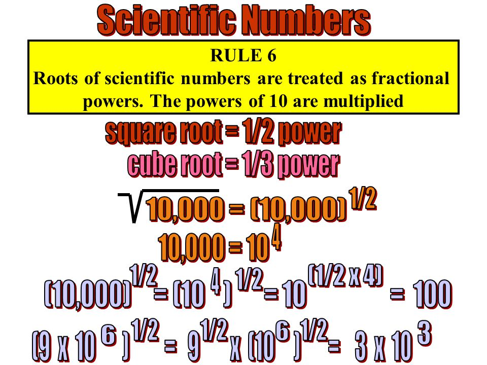 RULE 6 Roots of scientific numbers are treated as fractional powers. The powers of 10 are multiplied