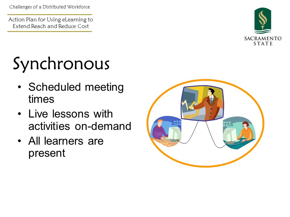 Synchronous Challenges of a Distributed Workforce Action Plan for Using eLearning to Extend Reach and Reduce Cost Scheduled meeting times Live lessons with activities on-demand All learners are present