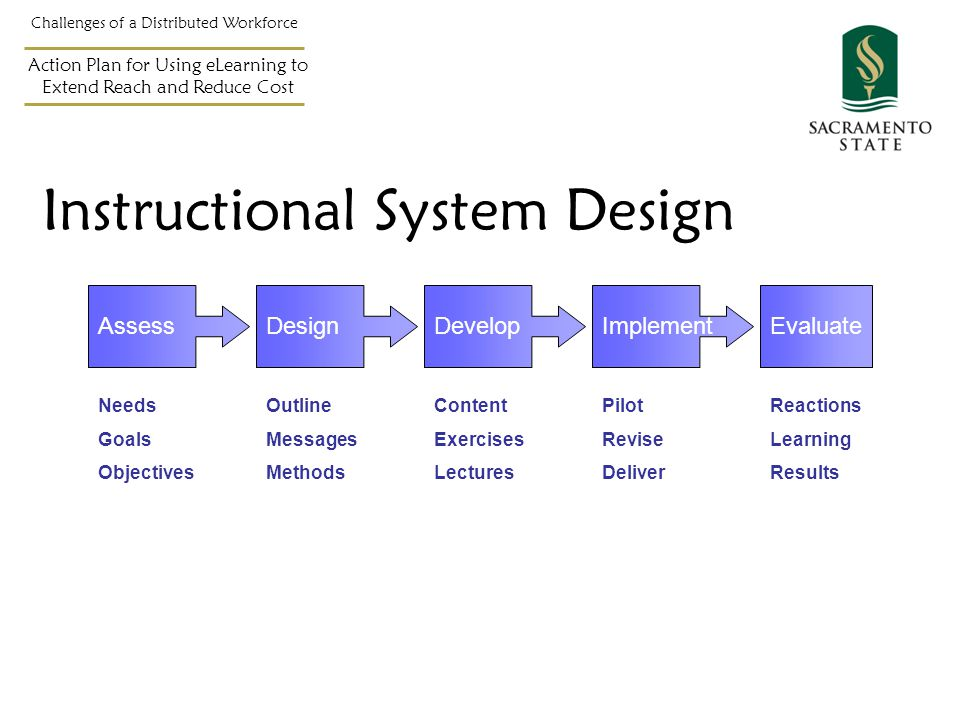 Instructional System Design Challenges of a Distributed Workforce Action Plan for Using eLearning to Extend Reach and Reduce Cost AssessDesignDevelopI