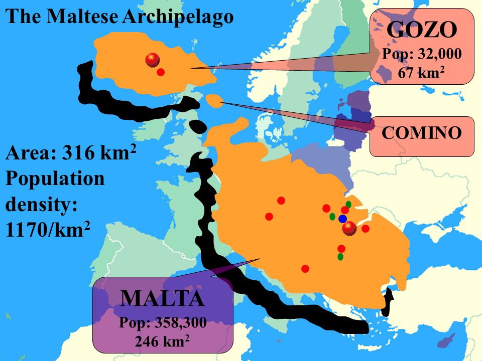 GOZO Pop: 32,000 67 km 2 MALTA Pop: 358,300 246 km 2 Area: 316 km 2 Population density: 1170/km 2 The Maltese Archipelago COMINO