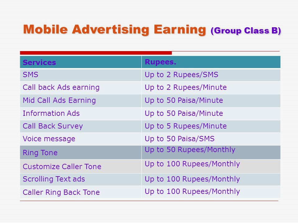 Mobile Advertising Earning (Group Class B) Services Rupees.