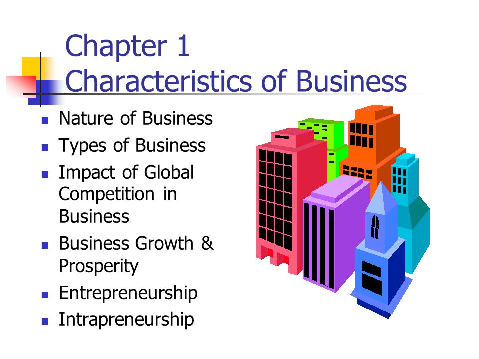 Chapter 1 Characteristics of Business Nature of Business Types of Business Impact of Global Competition in Business Business Growth & Prosperity Entre