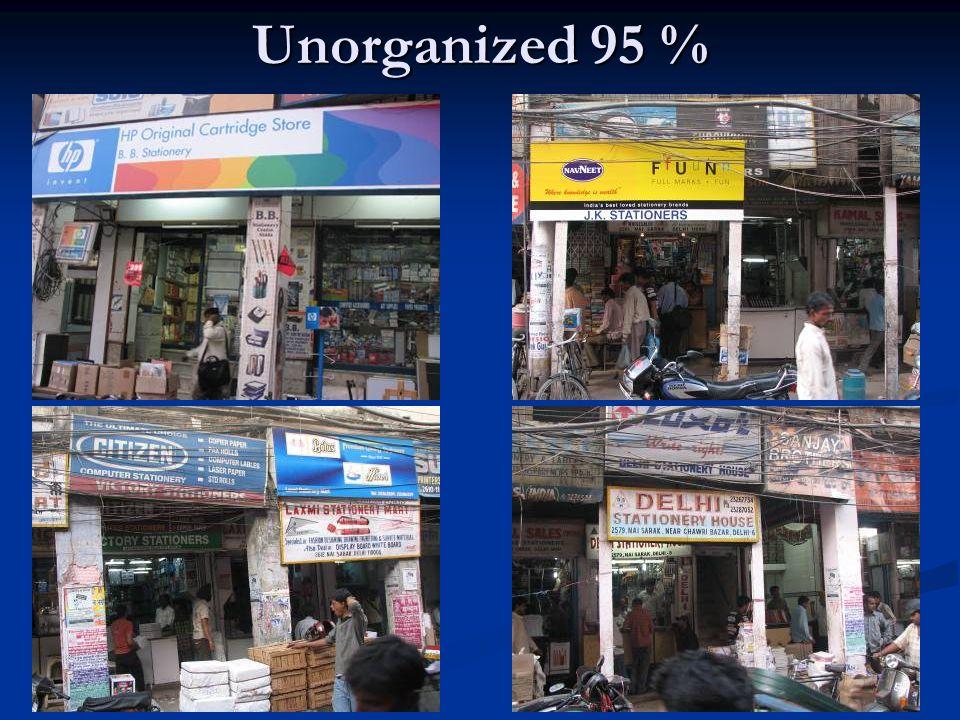Unorganized 95 %