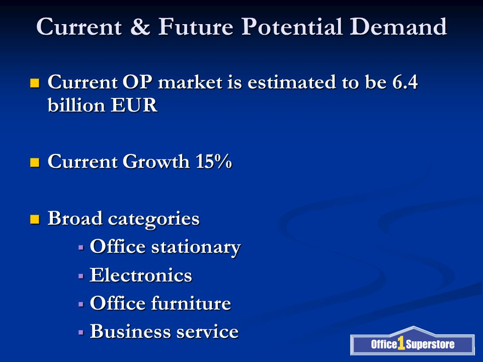 Current & Future Potential Demand Current OP market is estimated to be 6.4 billion EUR Current OP market is estimated to be 6.4 billion EUR Current Gr