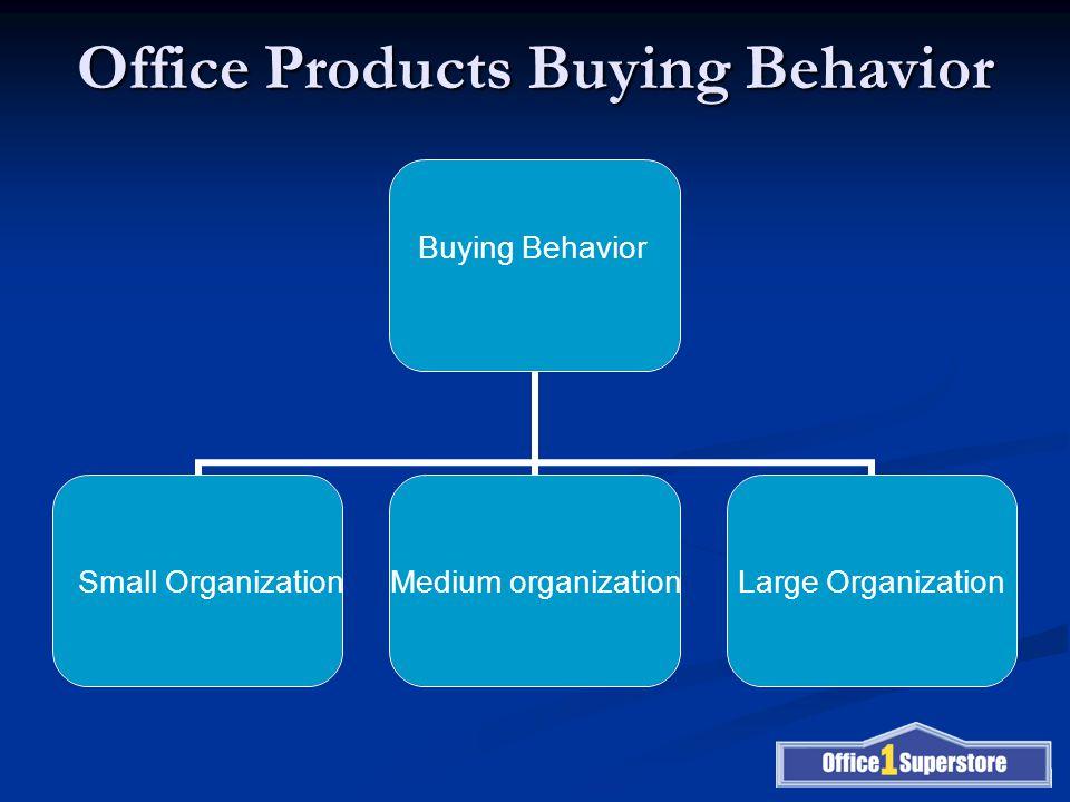 Office Products Buying Behavior Buying Behavior Small Organization Medium organization Large Organization