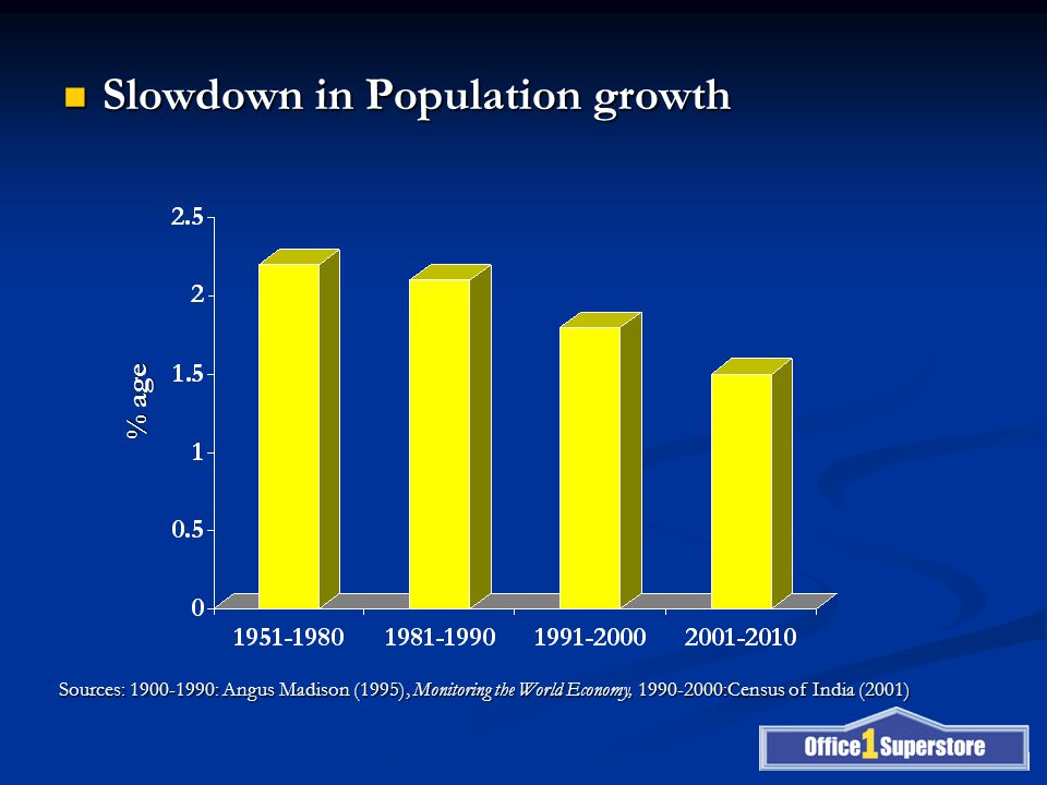 Slowdown in Population growth Slowdown in Population growth Sources: 1900-1990: Angus Madison (1995), Monitoring the World Economy, 1990-2000:Census o