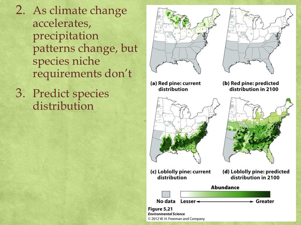 2. As climate change accelerates, precipitation patterns change, but species niche requirements don't 3. Predict species distribution