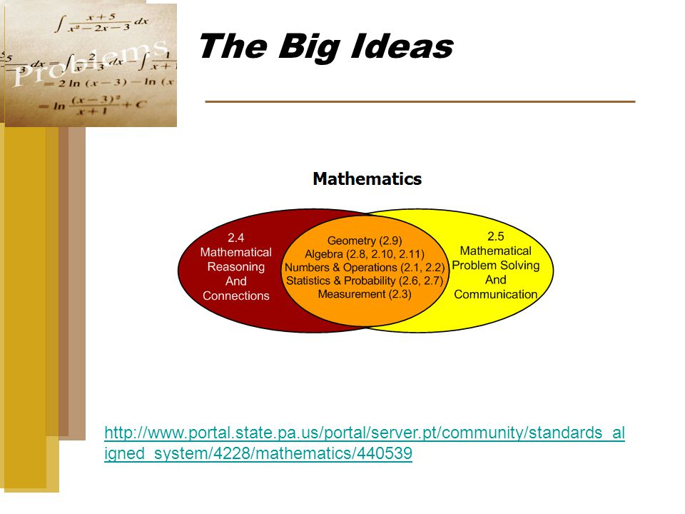 The Big Ideas http://www.portal.state.pa.us/portal/server.pt/community/standards_al igned_system/4228/mathematics/440539