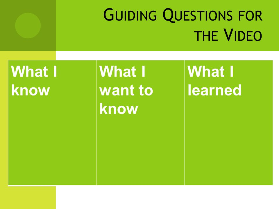 G UIDING Q UESTIONS FOR THE V IDEO What I know What I want to know What I learned