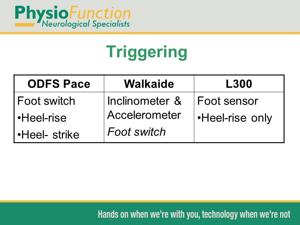 Triggering ODFS PaceWalkaideL300 Foot switch Heel-rise Heel- strike Inclinometer & Accelerometer Foot switch Foot sensor Heel-rise only