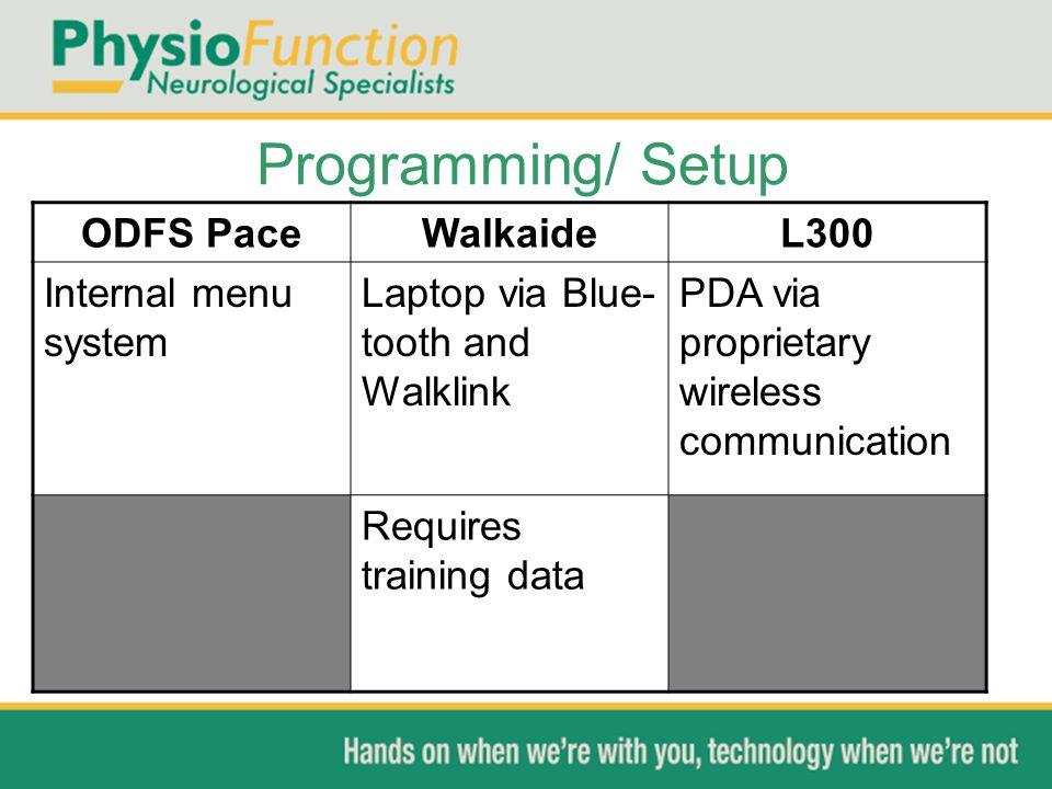 Programming/ Setup ODFS PaceWalkaideL300 Internal menu system Laptop via Blue- tooth and Walklink PDA via proprietary wireless communication Requires