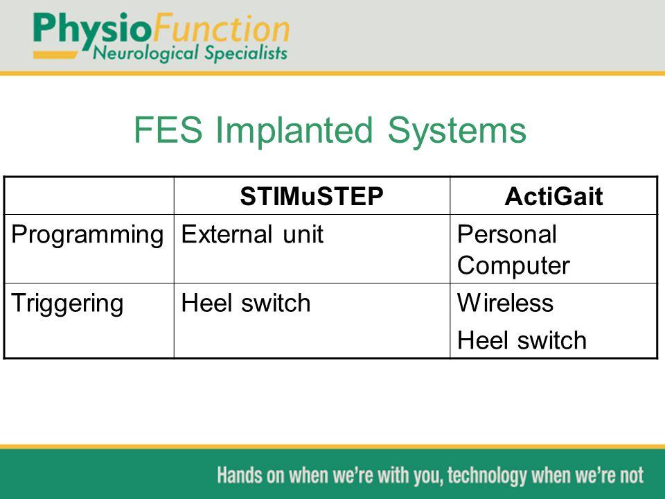STIMuSTEPActiGait ProgrammingExternal unitPersonal Computer TriggeringHeel switchWireless Heel switch FES Implanted Systems