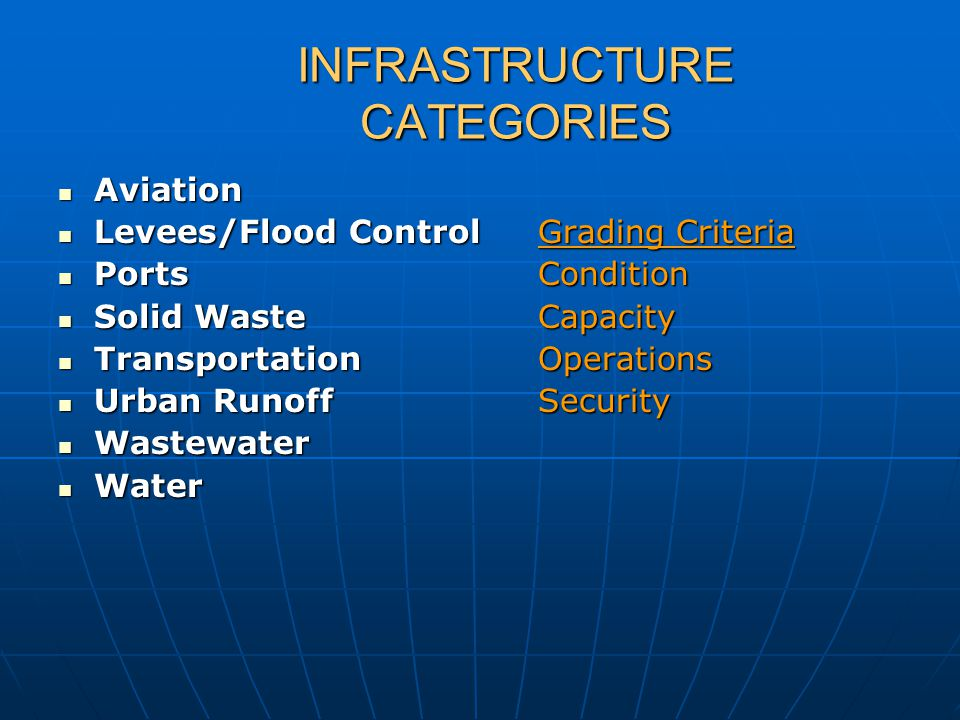 INFRASTRUCTURE CATEGORIES Aviation Aviation Levees/Flood ControlGrading Criteria Levees/Flood ControlGrading Criteria PortsCondition PortsCondition Solid WasteCapacity Solid WasteCapacity TransportationOperations TransportationOperations Urban Runoff Security Urban Runoff Security Wastewater Wastewater Water Water