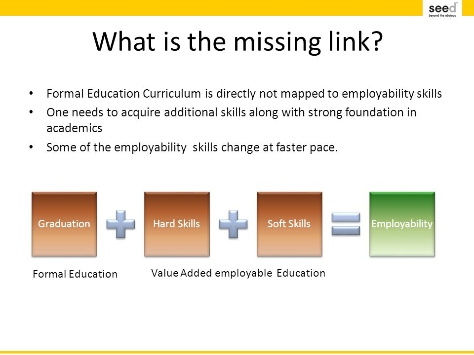 What is the missing link.