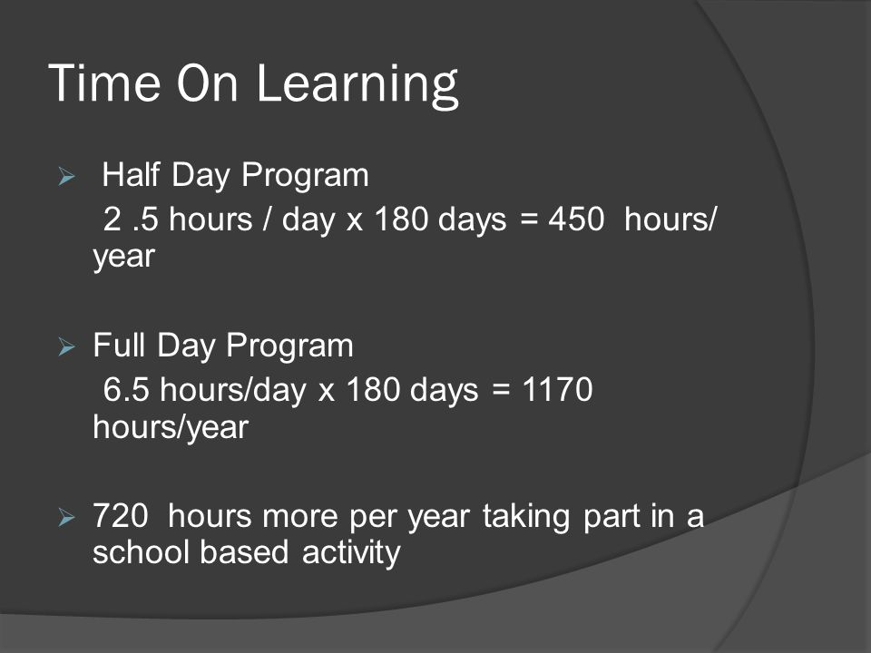Time On Learning  Half Day Program 2.5 hours / day x 180 days = 450 hours/ year  Full Day Program 6.5 hours/day x 180 days = 1170 hours/year  720 hours more per year taking part in a school based activity