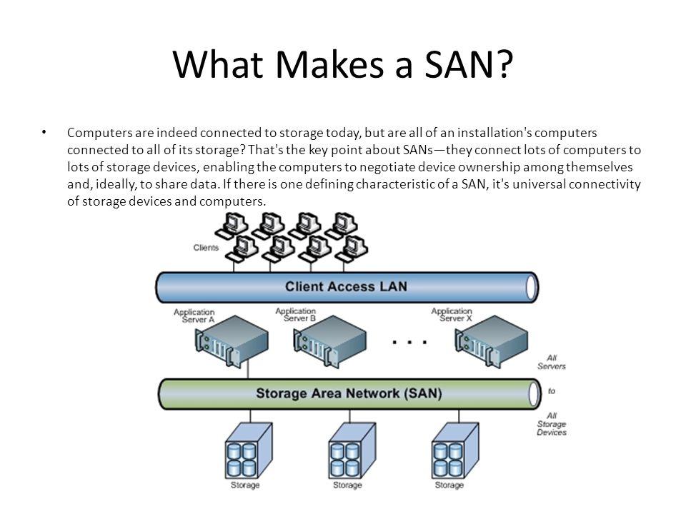 What Makes a SAN.