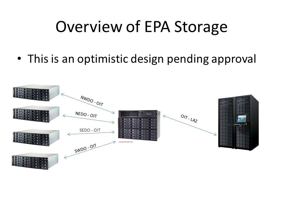 Overview of EPA Storage This is an optimistic design pending approval OIT - LAZ NWDO - OIT SWDO - OIT SEDO - OIT NEDO - OIT