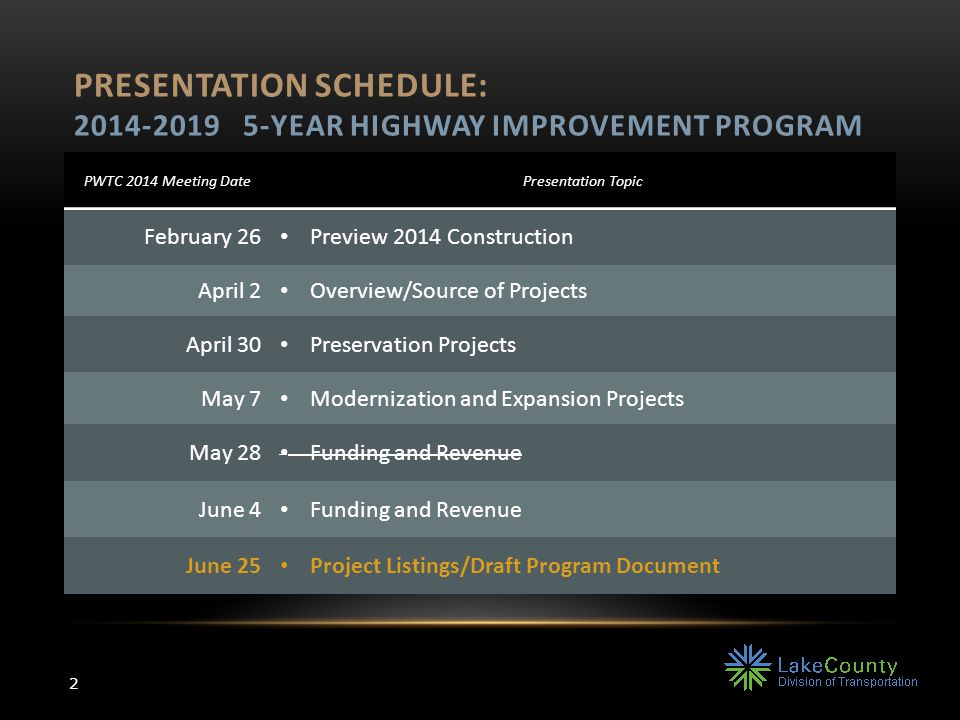 PRESENTATION SCHEDULE: 2014-2019 5-YEAR HIGHWAY IMPROVEMENT PROGRAM PWTC 2014 Meeting DatePresentation Topic February 26 Preview 2014 Construction April 2 Overview/Source of Projects April 30 Preservation Projects May 7 Modernization and Expansion Projects May 28 Funding and Revenue June 4 Funding and Revenue June 25 Project Listings/Draft Program Document 2