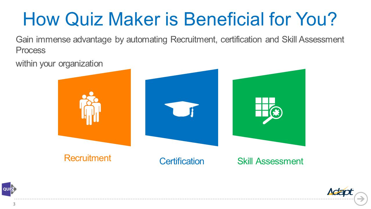 How Quiz Maker is Beneficial for You?