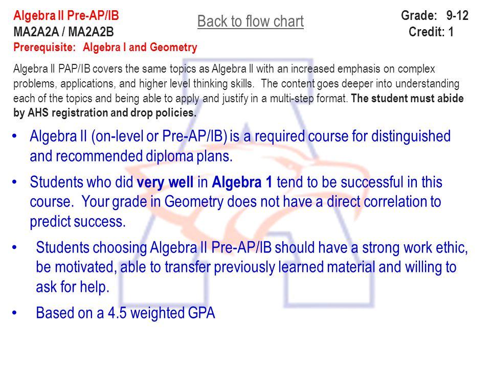 Algebra ll Pre-AP/IB Grade: 9-12 MA2A2A / MA2A2B Credit: 1 Prerequisite: Algebra l and Geometry Algebra ll PAP/IB covers the same topics as Algebra ll