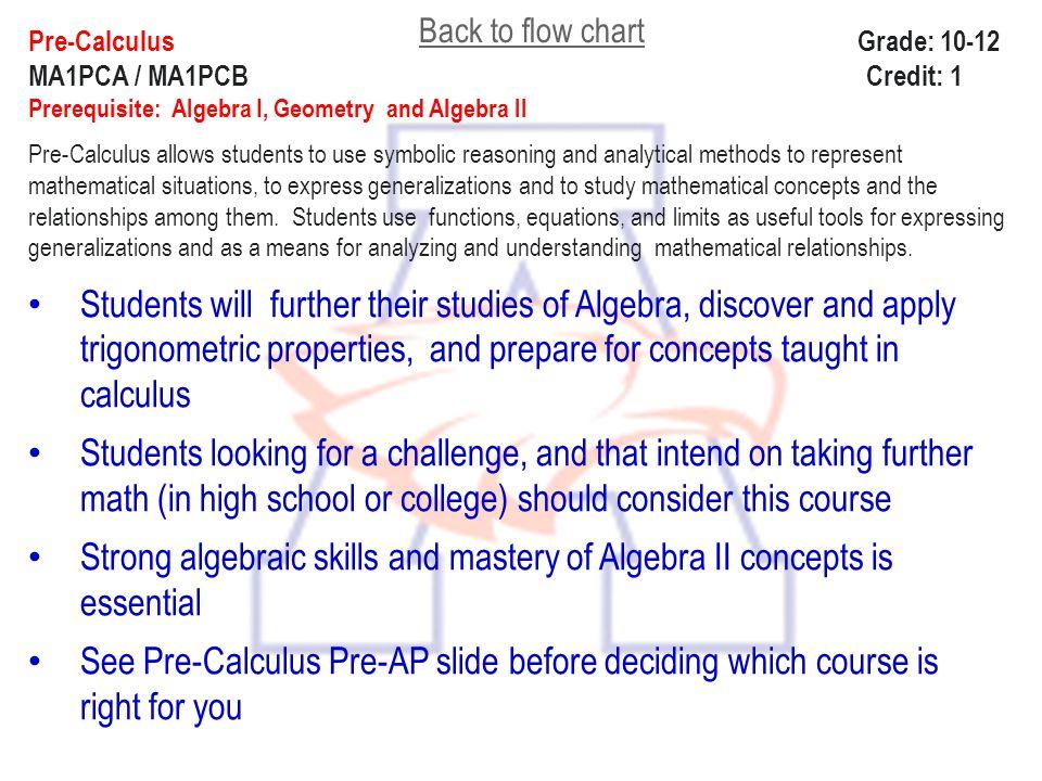 Pre-Calculus Grade: 10-12 MA1PCA / MA1PCB Credit: 1 Prerequisite: Algebra I, Geometry and Algebra ll Pre-Calculus allows students to use symbolic reas