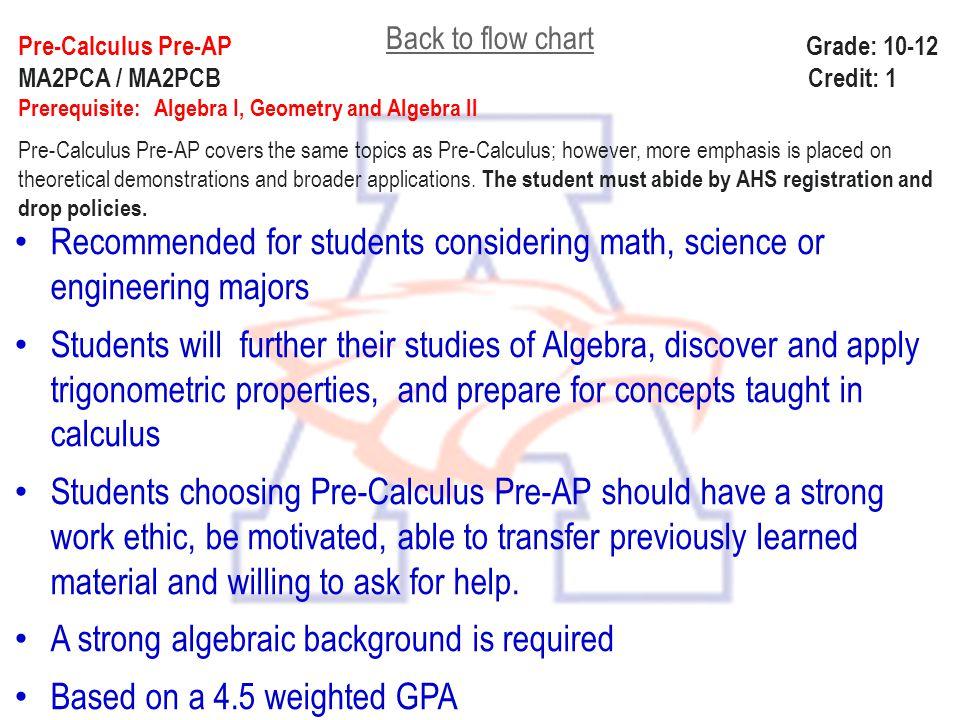 Pre-Calculus Pre-AP Grade: 10-12 MA2PCA / MA2PCB Credit: 1 Prerequisite: Algebra I, Geometry and Algebra ll Pre-Calculus Pre-AP covers the same topics