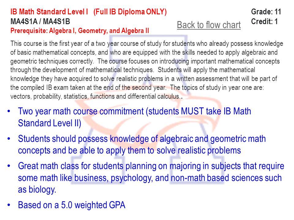IB Math Standard Level I (Full IB Diploma ONLY) Grade: 11 MA4S1A / MA4S1B Credit: 1 Prerequisite: Algebra l, Geometry, and Algebra II This course is t
